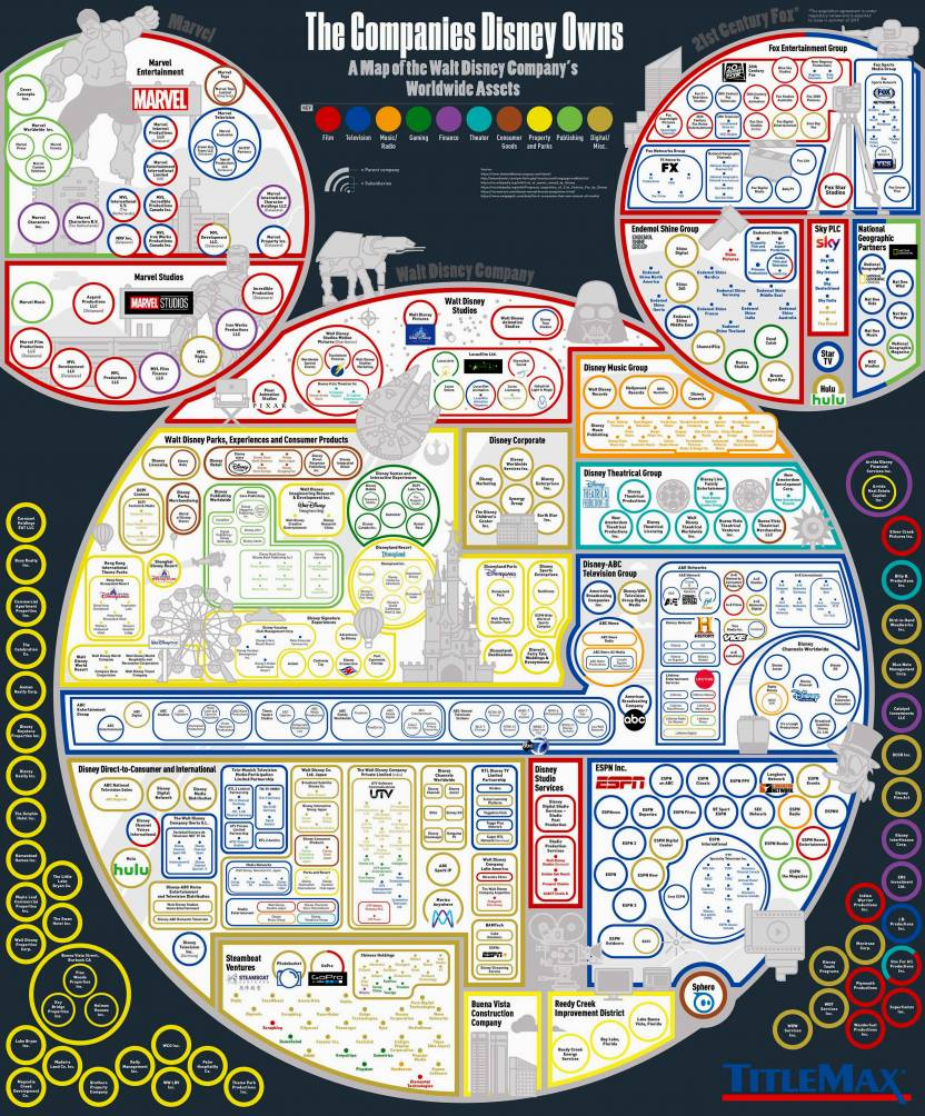 The Companies that Disney Owns